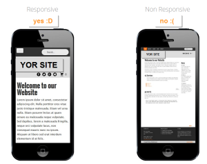 Responsive design | Mobile sites